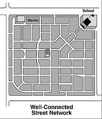 well-connected_street_ntwk
